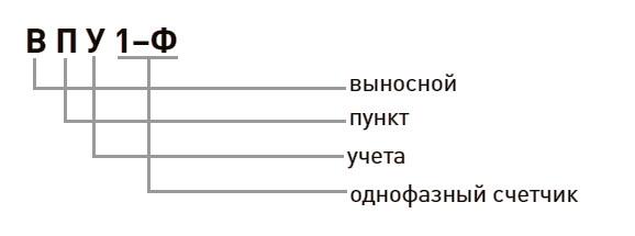 Бокс ВПУ1–Ф